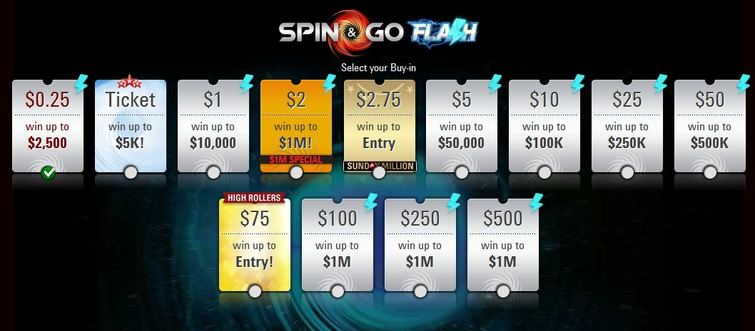 New improvements to Spin and Go tournaments at Pokerstars - what has changed?