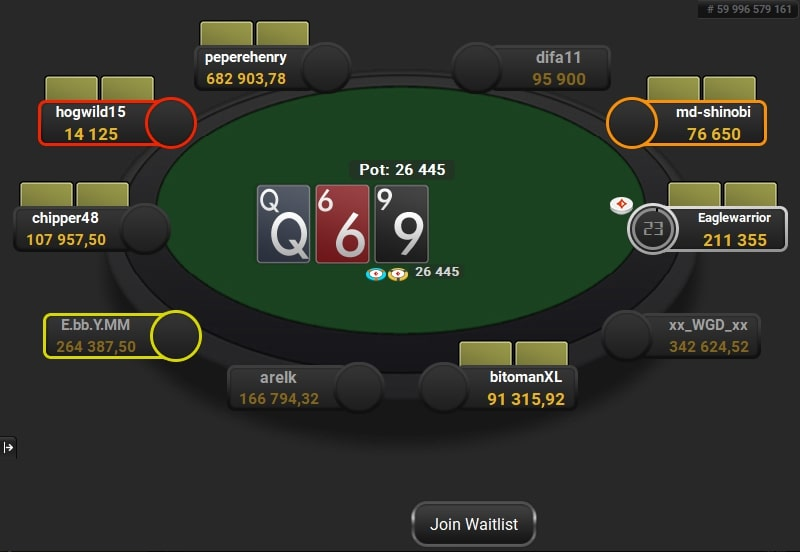 What is poker layout and why is it needed?
