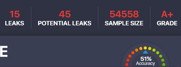 Poker tournament leaks sites
